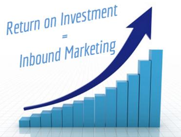 Inbound Marketing ROI resized 600