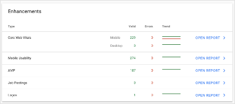 Google Search Console Enhancements Overview