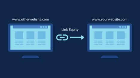 backlink-example