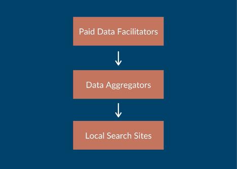 citation-data-distribution-visual