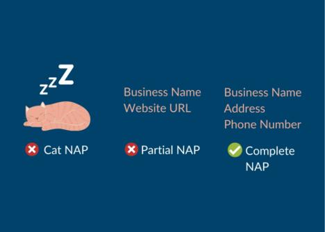 complete-nap-details