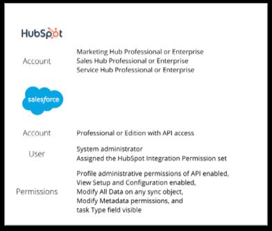hubspot-salesforce-account-info