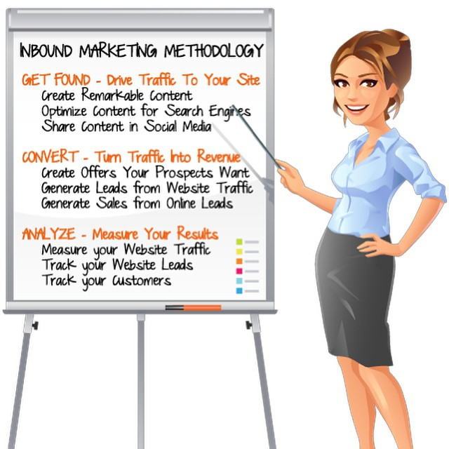 inbound marketing steps.jpg