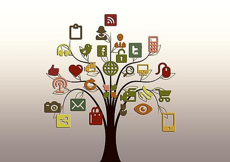 online_marketing_tree