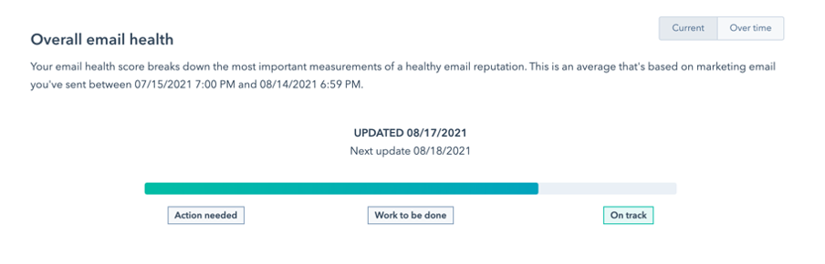 overall-email-health