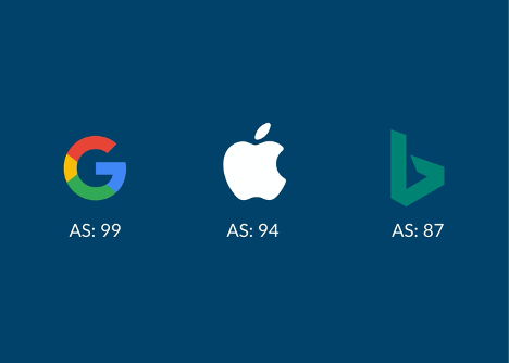 search-engine-authority-scores